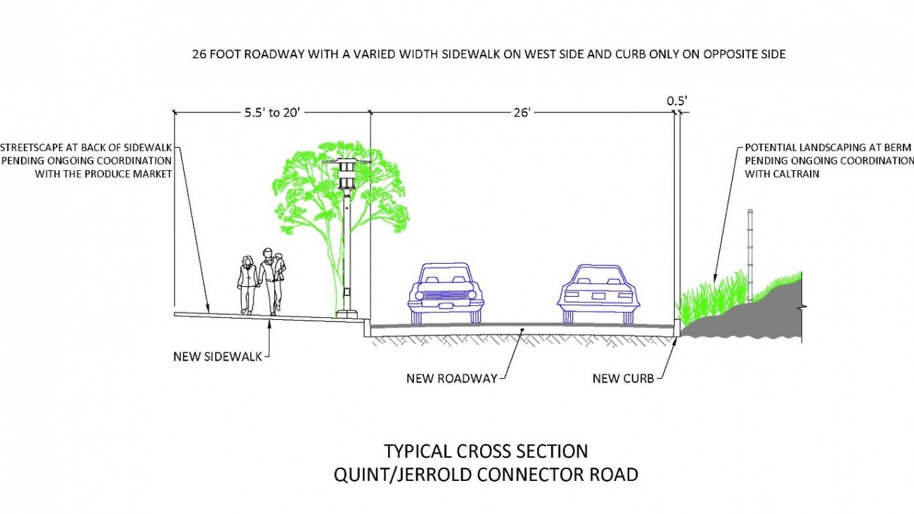 A diagram of the new roadway, sidewalk, and curb space