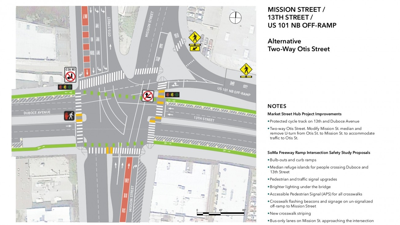 rendering of SoMa safety improvements