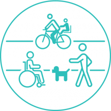 ConnectSF Goal: Safety and Livability